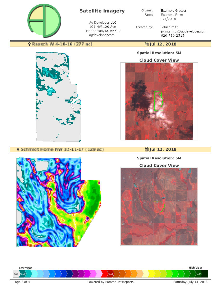 Overall, the best crop health imagery report