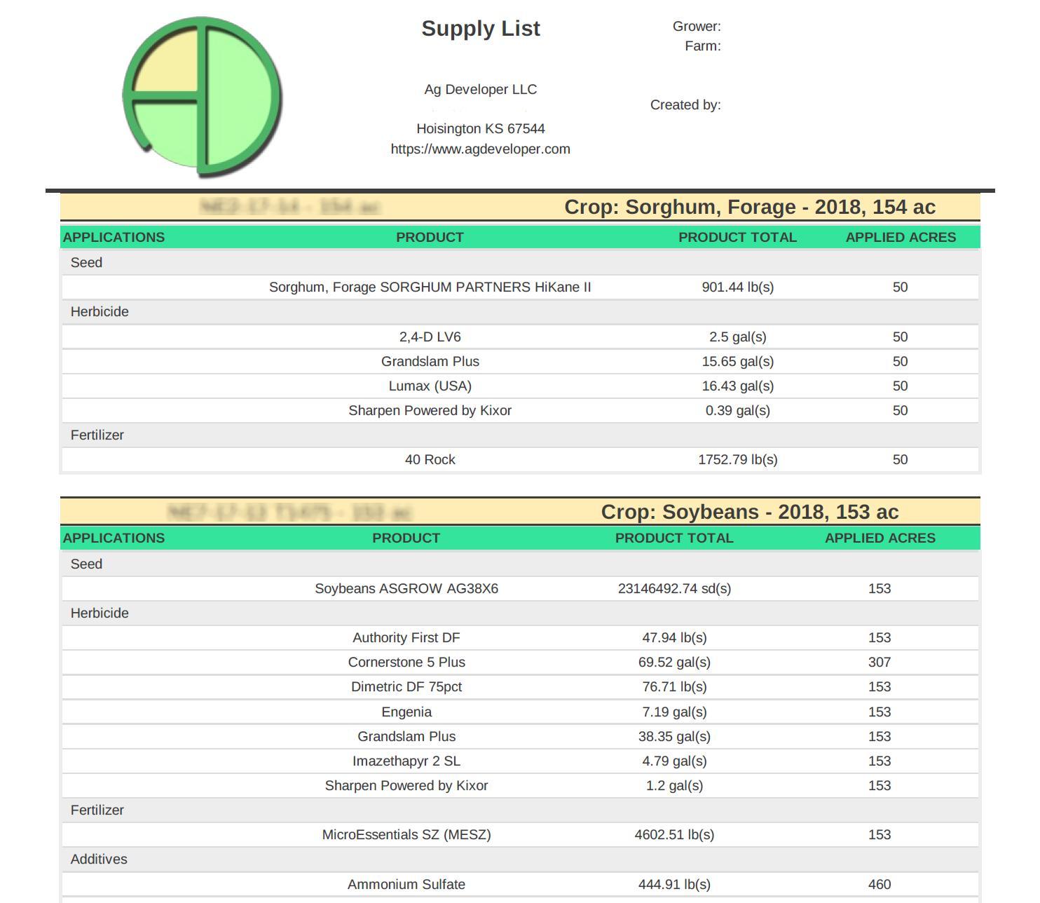 farm supply list report